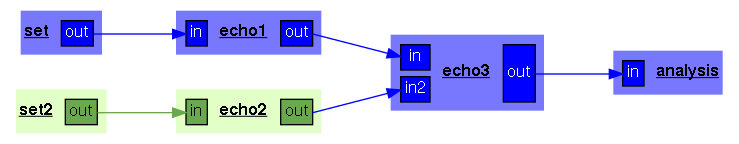 doc/beat/img/toolchain-triangle.png