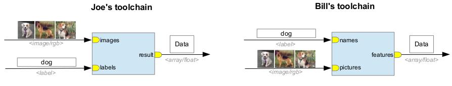 doc/beat/img/inputs-naming.png