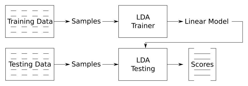 doc/beat/img/iris_diagram_3.jpg