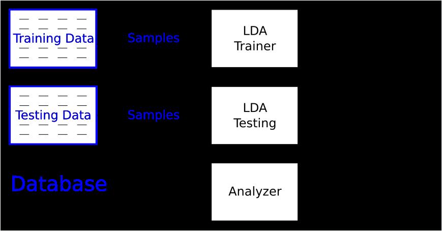 doc/beat/img/iris_diagram_database.png