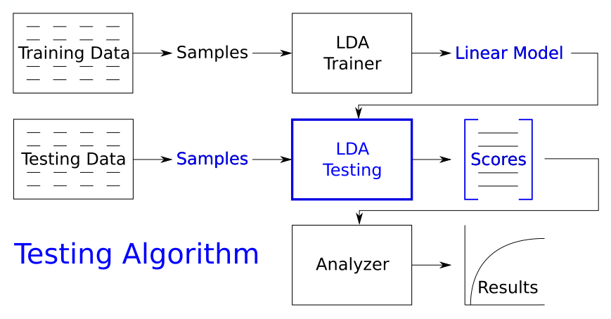 doc/beat/img/iris_diagram_testing.png