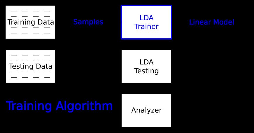 doc/beat/img/iris_diagram_training.png