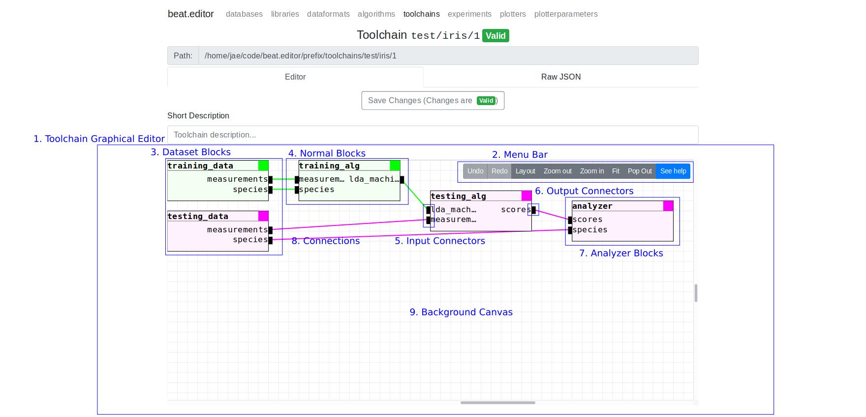 doc/img/editor_toolchain_breakdown.png