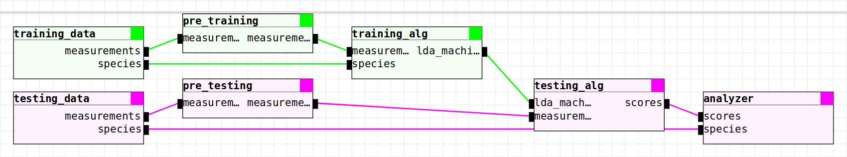 doc/beat/img/iris_advanced_toolchain.png