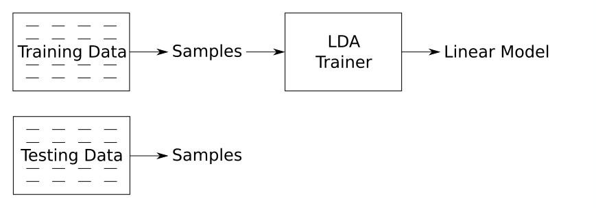 doc/beat/img/iris_diagram_2.jpg