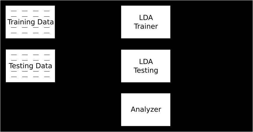 doc/beat/img/iris_diagram_4.png
