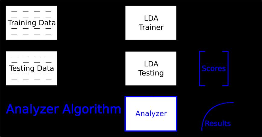 doc/beat/img/iris_diagram_analyzer.png