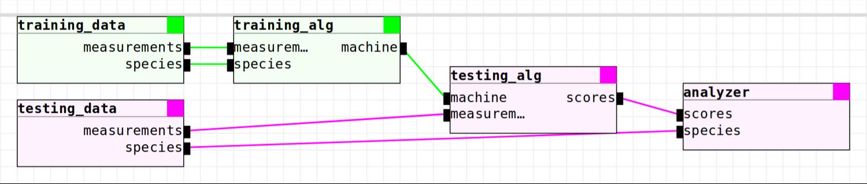 doc/beat/img/iris_toolchain.png