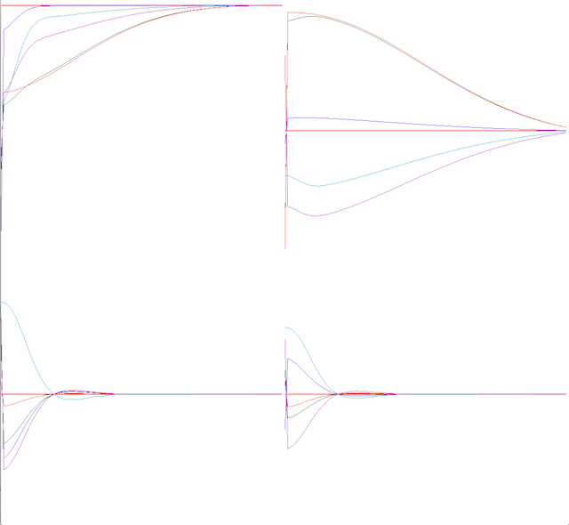images/demo_Riemannian_quat_infHorLQR01.png